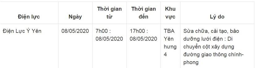 Lịch cắt điện ở Nam Định từ ngày 6/5 đến 7/56