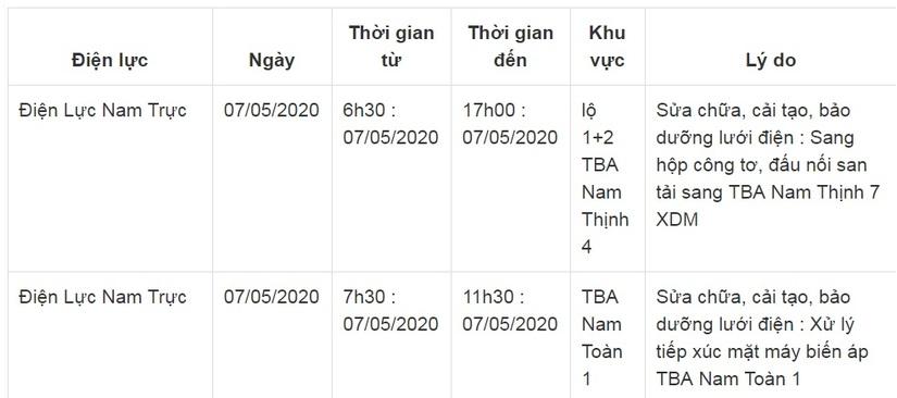 Lịch cắt điện ở Nam Định từ ngày 6/5 đến 7/53