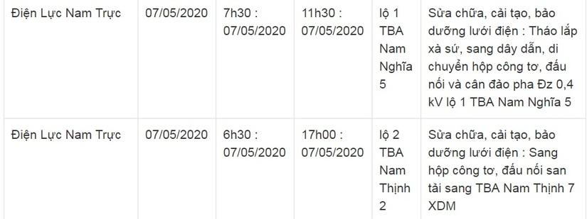 Lịch cắt điện ở Nam Định từ ngày 6/5 đến 7/54
