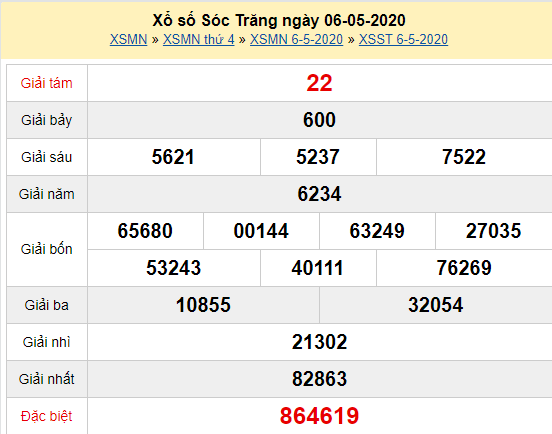Xem trực tiếp XSST 6/5 - Kết quả xổ số Sóc Trăng thứ 4 ngày 6/5/2020 Tại đây: