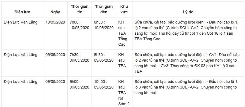 Lịch cắt điện ở Lạng Sơn từ ngày 8/5 đến 11/53
