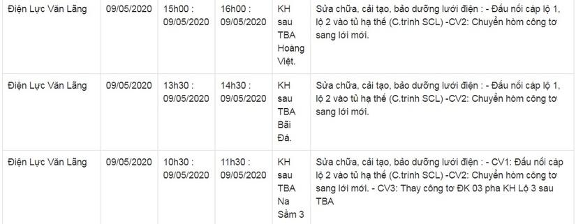 Lịch cắt điện ở Lạng Sơn từ ngày 8/5 đến 11/54