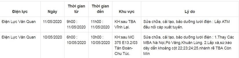 Lịch cắt điện ở Lạng Sơn từ ngày 8/5 đến 11/55