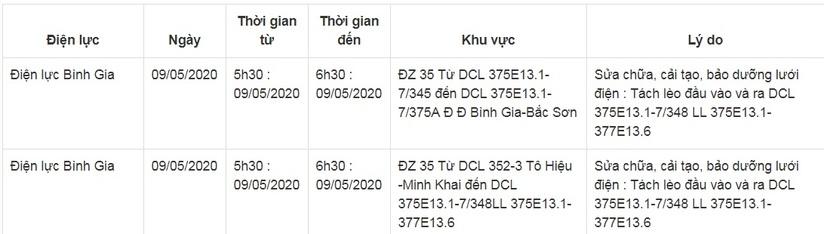 Lịch cắt điện ở Lạng Sơn từ ngày 8/5 đến 11/57