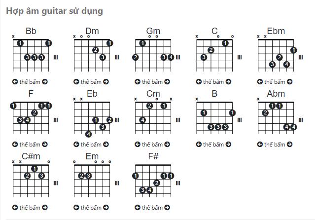 Hợp Âm Guitar Bài Hát Vì Yêu Anh Sẽ
