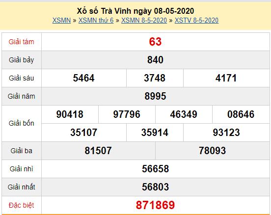 Xem trực tiếp XSTV 8/5 - Kết quả xổ số Trà Vinh thứ 6 ngày 8/5/2020 Tại đây:
