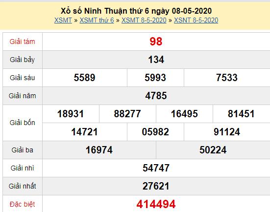 Kết quả xổ số Ninh Thuận thứ 6 ngày 8/5/2020