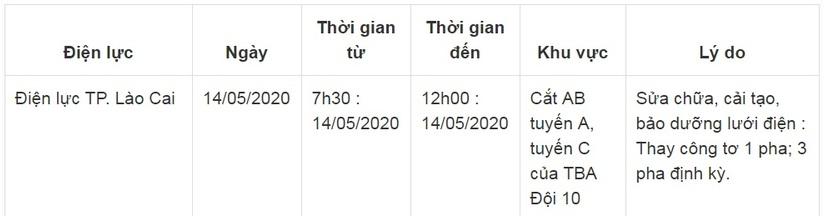 Lịch cắt điện ở Lào Cai từ ngày 14/10 đến 16/102
