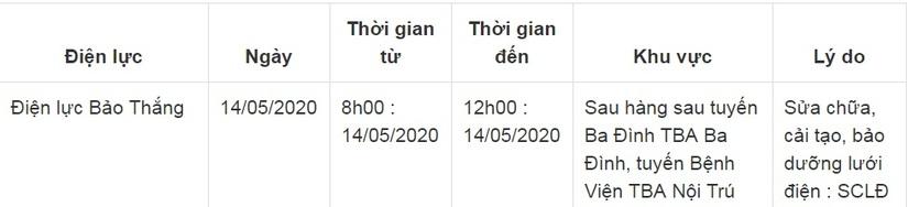 Lịch cắt điện ở Lào Cai từ ngày 14/10 đến 16/104