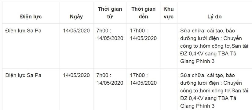 Lịch cắt điện ở Lào Cai từ ngày 14/10 đến 16/103