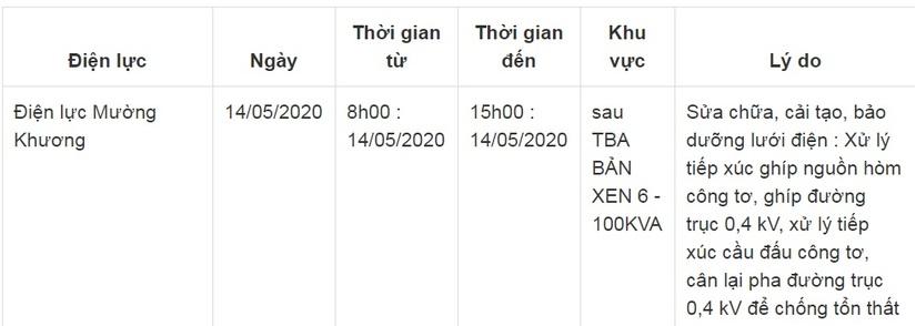 Lịch cắt điện ở Lào Cai từ ngày 14/10 đến 16/106