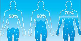 3 dấu hiệu cảnh báo bạn đã uống quá nhiều nước