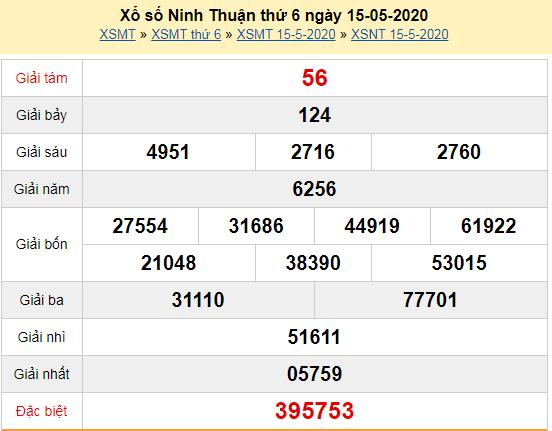 Kết quả xổ số Ninh Thuận thứ 6 ngày 15/5/2020