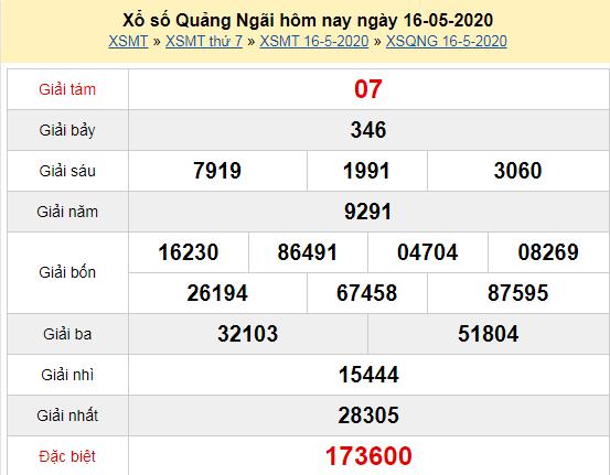 Kết quả xổ số Quảng Ngãi hôm nay thứ 7 ngày 16/5/2020