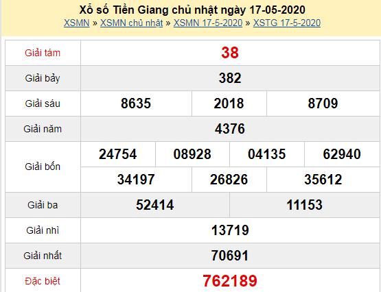 Kết quả xổ số Tiền Giang chủ nhật ngày 17/5/2020