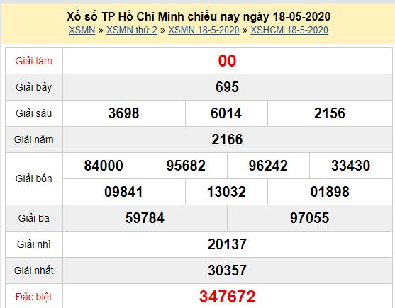 Trực tiếp XSHCM 18/5 - Kết quả xổ số TP Hồ Chí Minh thứ 2 ngày 18/5/2020 tại đây:
