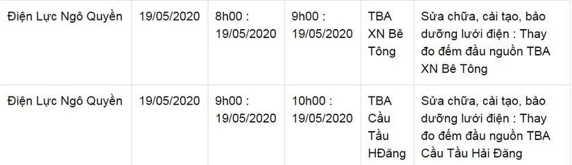 Lịch cắt điện ở Hải Phòng ngày 19/5/20206