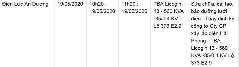 Lịch cắt điện ở Hải Phòng ngày 19/5/202013