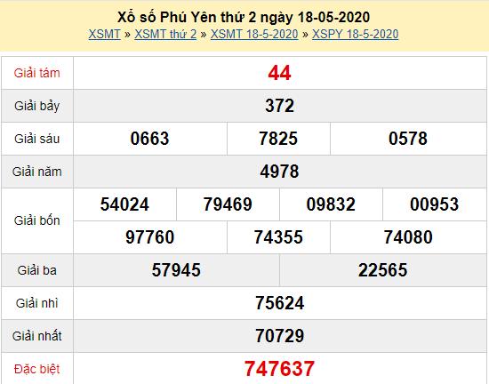 Kết quả XSPYEN 18/5 - KQ XSKTPY 18/5 - Xổ số kiến thiết Phú Yên 18/5/2020