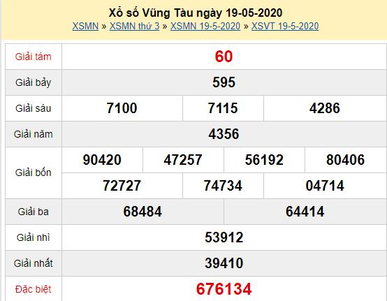 Xem trực tiếp XSVT 19/5 - Kết quả xổ số Vũng Tàu thứ 3 ngày 19/5/2020 Tại đây: