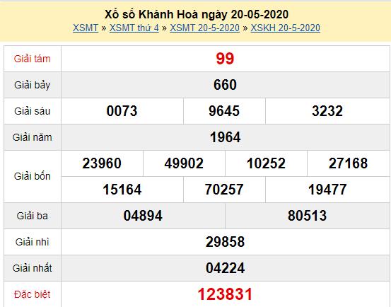 xskh-20-5-ket-qua-xo-so-khanh-hoa-hom-nay-thu-4-ngay-20-5-2020