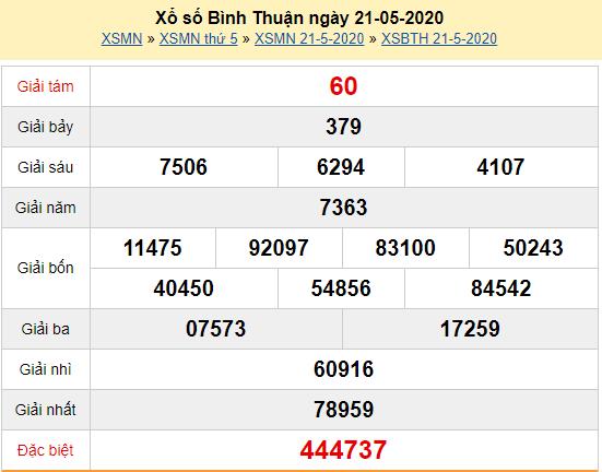 xsbth-21-5-ket-qua-xo-so-binh-thuan-hom-nay-thu-5-ngay-21-5-2020