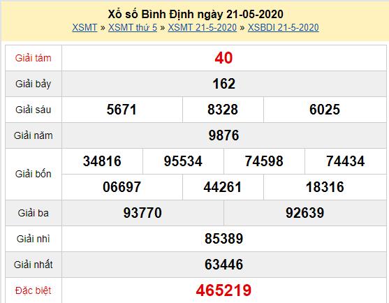 xsbdi-21-5-ket-qua-xo-so-binh-dinh-hom-nay-thu-5-ngay-21-5-2020
