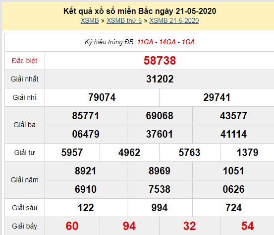 xsmb-21-5-ket-qua-xo-so-mien-bac-hom-nay-thu-5-ngay-21-5-2020