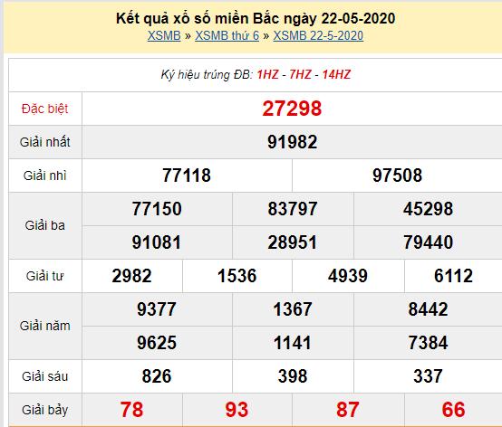 xsmb-22-5-ket-qua-xo-so-mien-bac-hom-nay-thu-6-ngay-22-5-2020