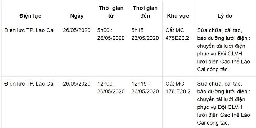 Lịch cắt điện ở Lào Cai từ ngày 25/5 đến 28/5