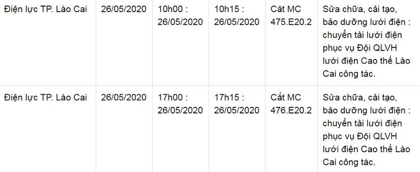 Lịch cắt điện ở Lào Cai từ ngày 25/5 đến 28/52