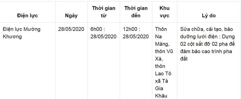 Lịch cắt điện ở Lào Cai từ ngày 25/5 đến 28/58