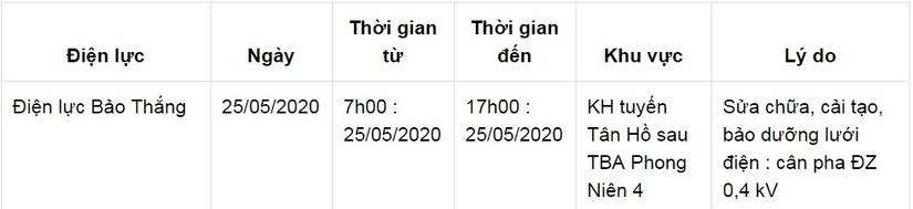 Lịch cắt điện ở Lào Cai từ ngày 25/5 đến 28/56