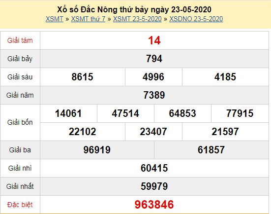 xsdno-23-5-ket-qua-xo-so-dak-nong-hom-nay-thu-7-ngay-23-5-2020