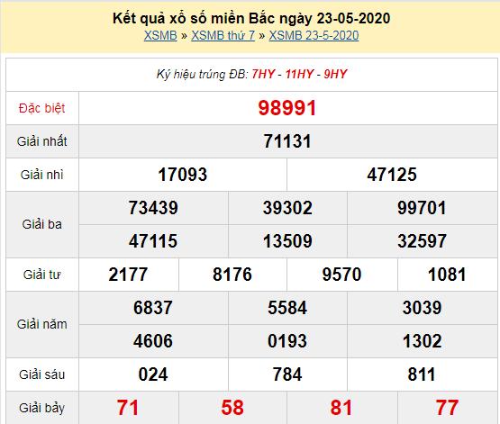 xsmb-23-5-ket-qua-xo-so-mien-bac-hom-nay-thu-7-ngay-23-5-2020