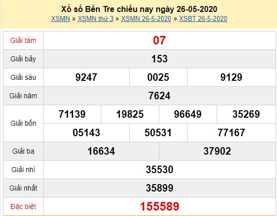 XSBT 26/5 - Kết quả xổ số Bến Tre hôm nay thứ 3 ngày 26/5/2020
