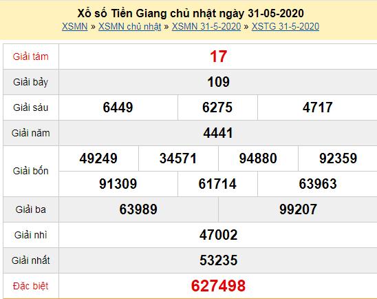 Kết quả xổ số Tiền Giang hôm nay chủ nhật ngày 31/5/2020