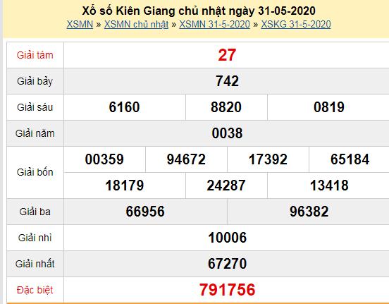Kết quả xổ số Kiên Giang chủ nhật ngày 31/5/2020