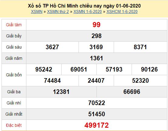 XSHCM 1/6 - Kết quả xổ số TP Hồ Chí Minh thứ 2 ngày 1/6/2020