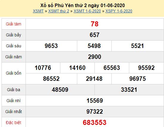 XSPY 1/6 - Kết quả xổ số Phú Yên hôm nay thứ 2 ngày 1/6/2020