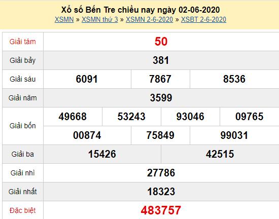 XSBT 2/6 - Kết quả xổ số Bến Tre hôm nay thứ 3 ngày 2/6/2020