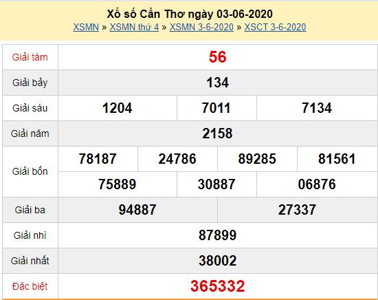 XSCT 3/6 - Kết quả xổ số Cần Thơ hôm nay thứ 4 ngày 3/6/2020