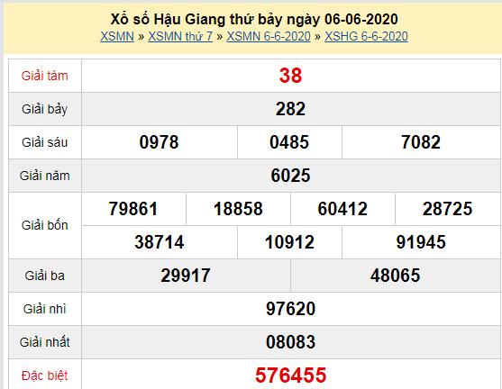 XSHG 6/6 - Kết quả xổ số Hậu Giang hôm nay thứ 7 ngày 6/6/2020