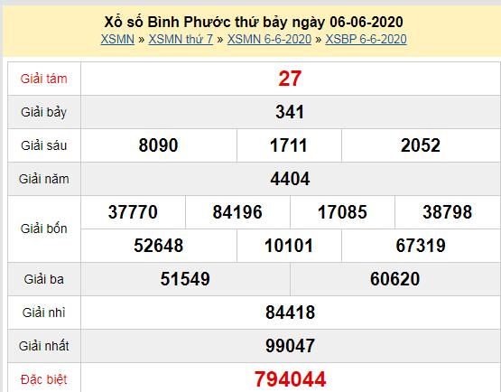 XSBP 6/6 - Kết quả xổ số Bình Phước hôm nay thứ 7 ngày 6/6/2020