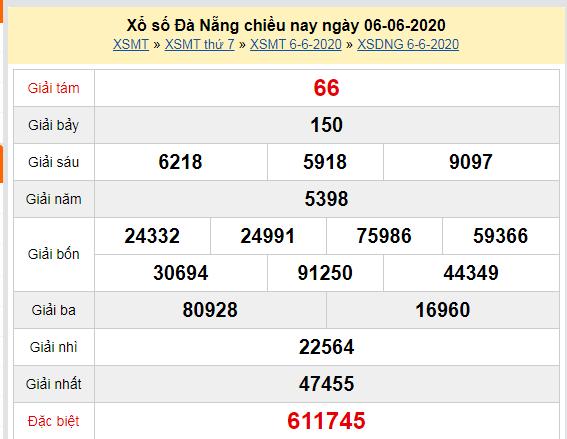XSDNG 6/6- Kết quả xổ số Đà Nẵng hôm nay thứ 7 ngày 6/6/2020