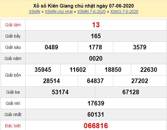 XSKG 7/6- Kết quả xổ số Kiên Giang hôm nay chủ nhật ngày 7/6/2020