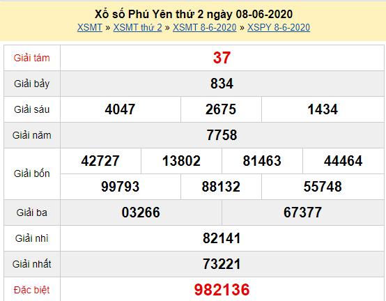 XSPY 8/6 - Kết quả xổ số Phú Yên hôm nay thứ 2 ngày 8/6/2020