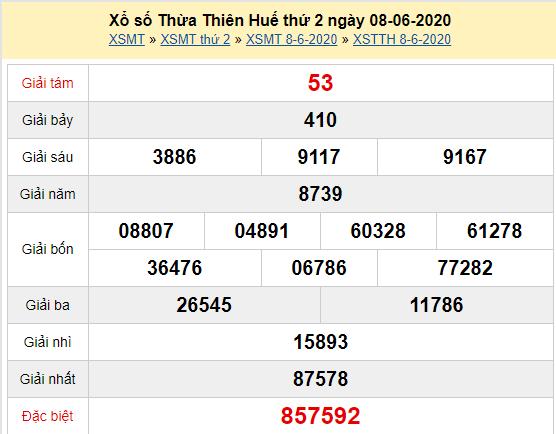 XSHUE 8/6 - Kết quả xổ số Thừa Thiên Huế thứ 2 ngày 8/6/2020