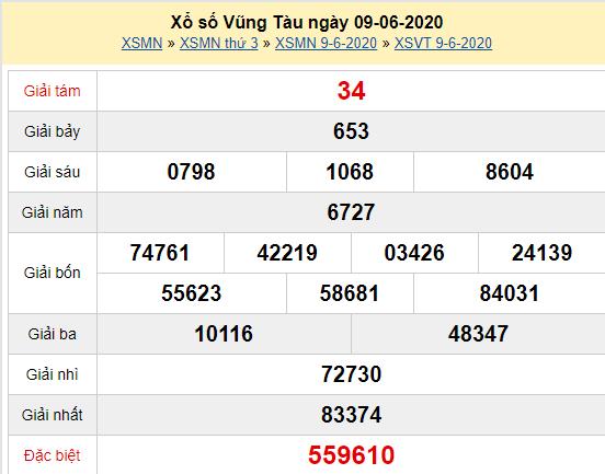 XSVT 9/6 - Kết quả xổ số Vũng Tàu hôm nay thứ 3 ngày 9/6/2020