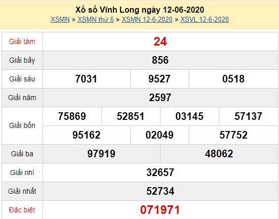 XSVL 12/6 - Kết quả xổ số Vĩnh Long hôm nay thứ 6 ngày 12/6/2020